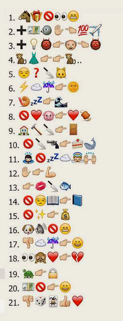 21 refranes expresados mediante emojis