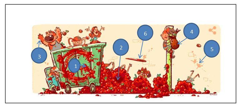 Animación de Google de la Tomatina