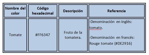 Códigos de color para tono tomate