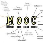 Póster con el significado de las siglas MOOC